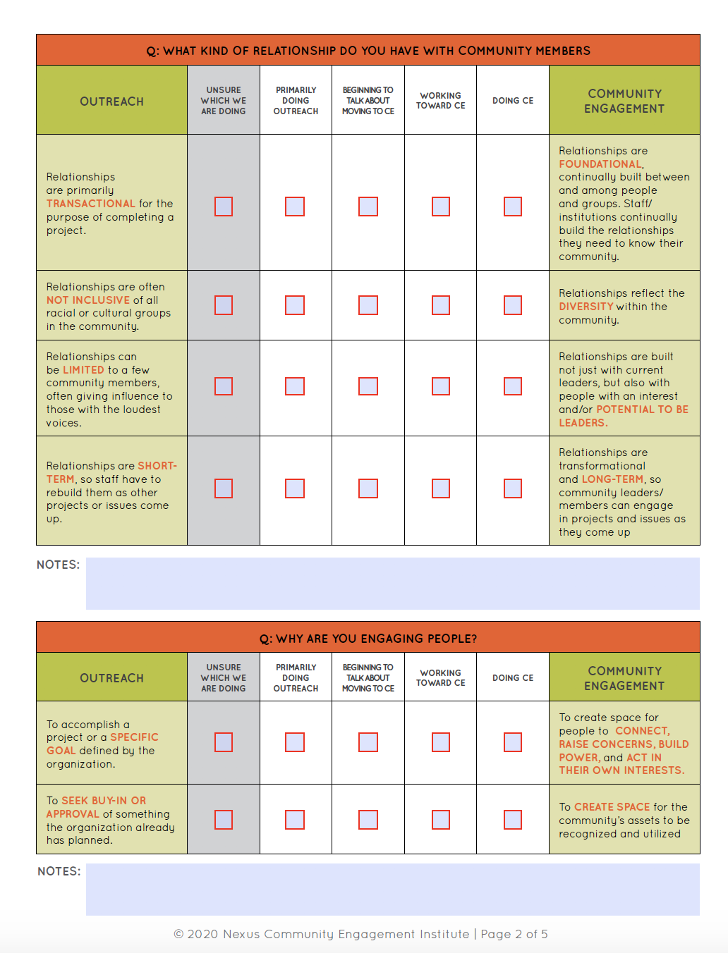 CE Assessment Tool